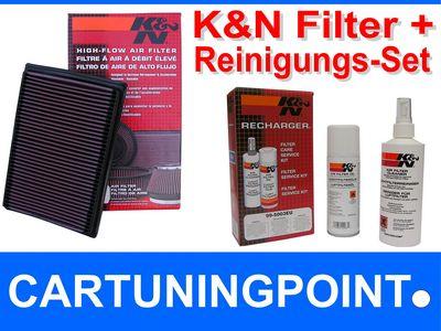K-N-Luftfilter-Honda-CB-1000-R-2009-10